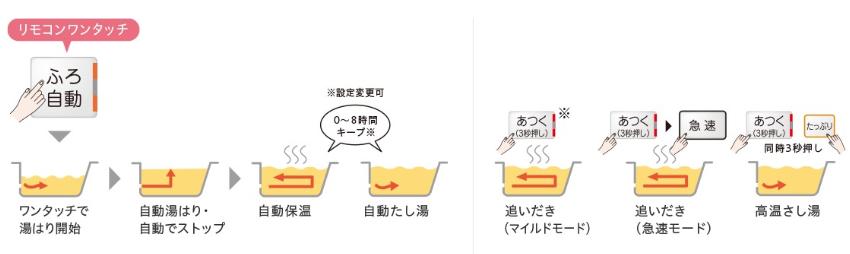 三菱エコキュート2