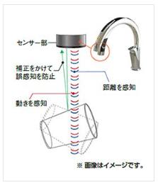 ナビッシュ 自動センサー